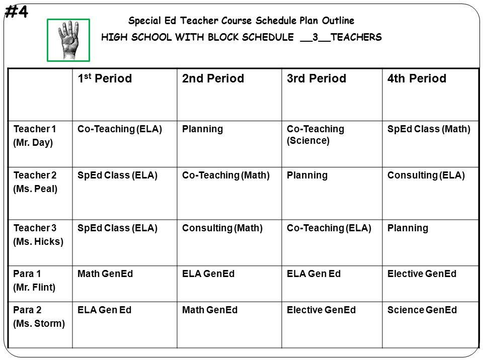 #4 1st Period 2nd Period 3rd Period 4th Period