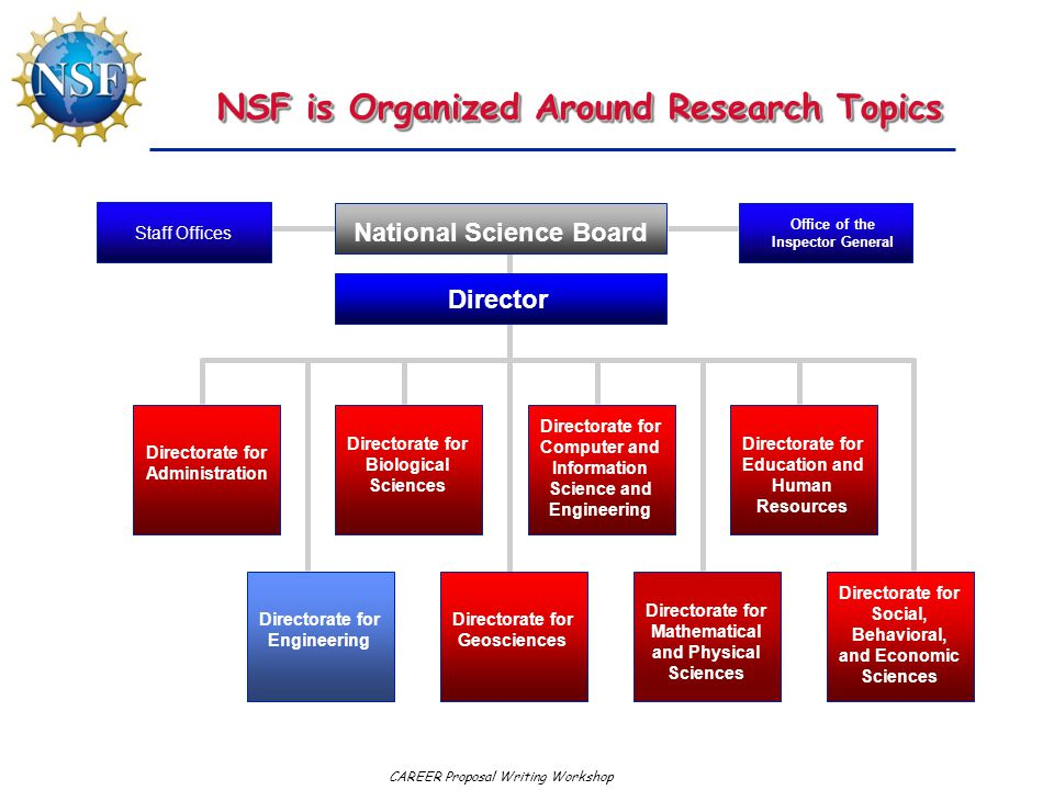 NSF is Organized Around Research Topics