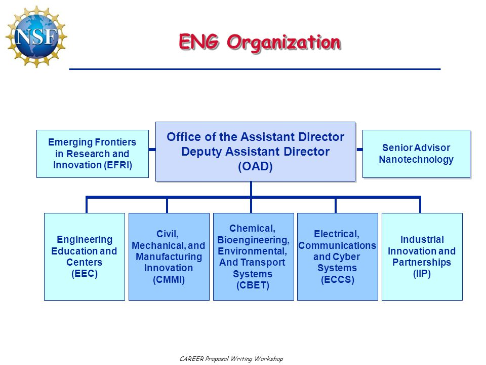 Office of the Assistant Director Deputy Assistant Director