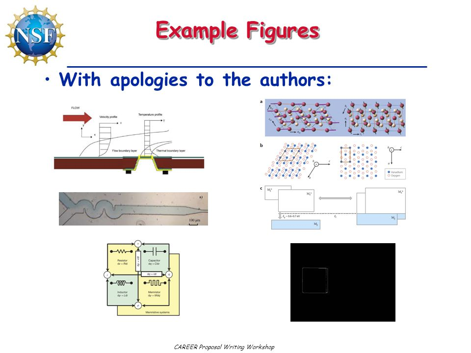 Example Figures With apologies to the authors: