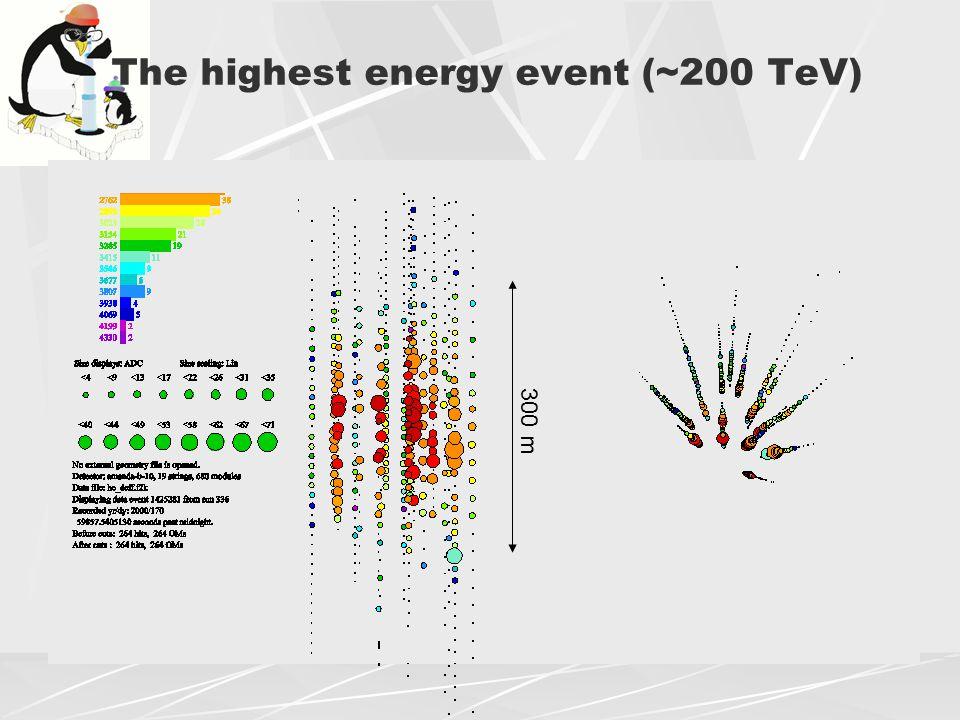 The highest energy event (~200 TeV)
