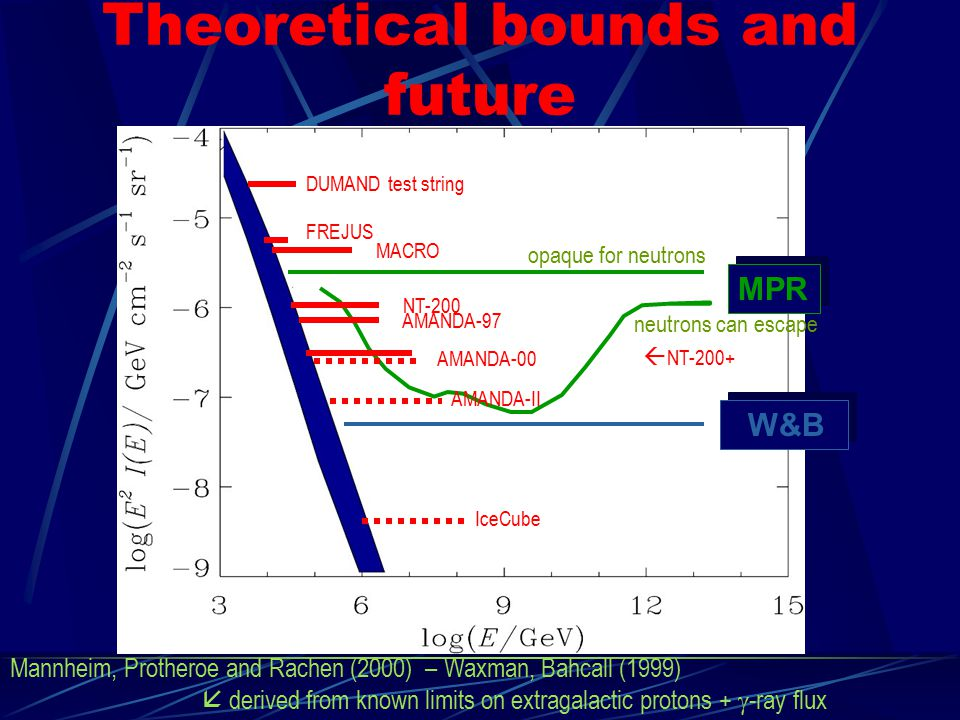Theoretical bounds and future