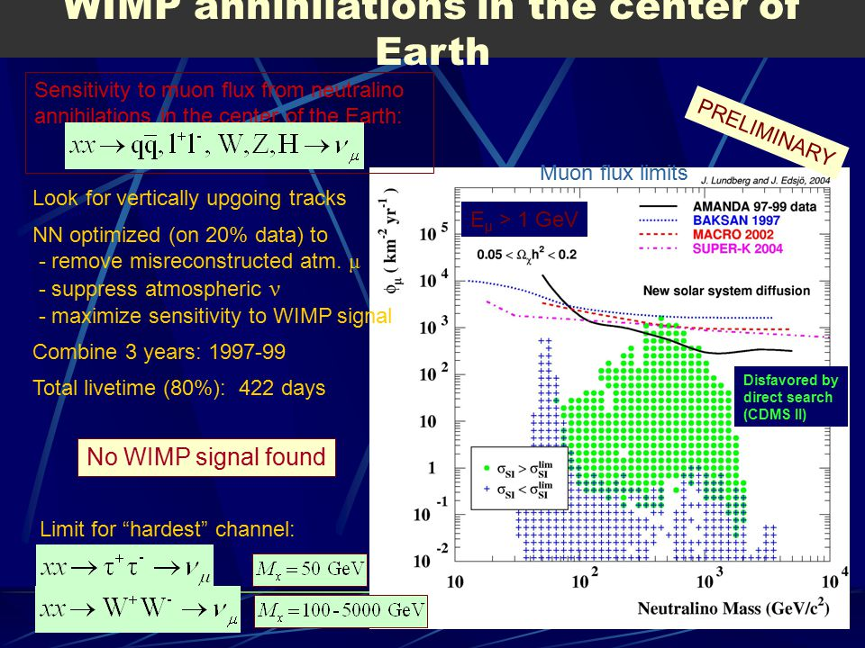 WIMP annihilations in the center of Earth
