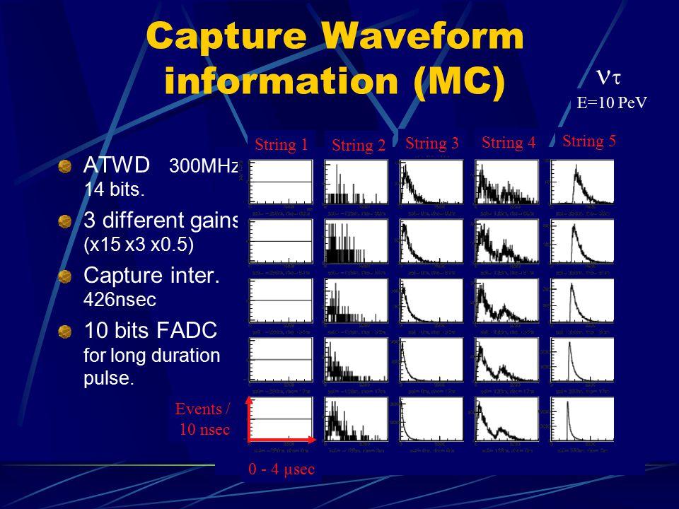 Capture Waveform information (MC)