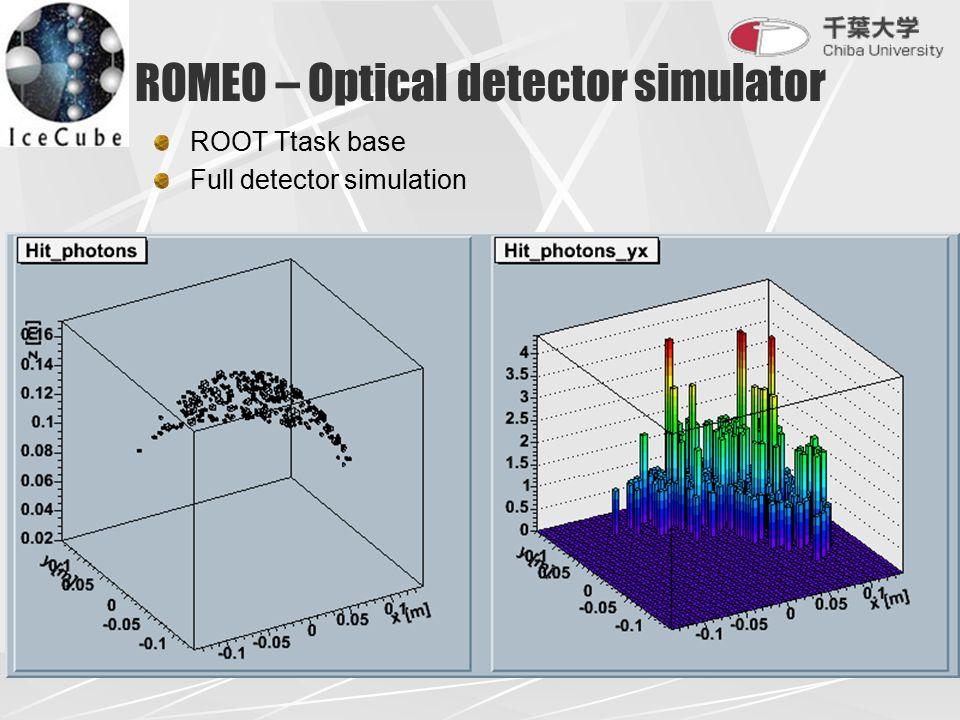 ROMEO – Optical detector simulator