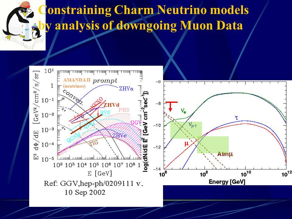 Constraining Charm Neutrino models by analysis of downgoing Muon Data