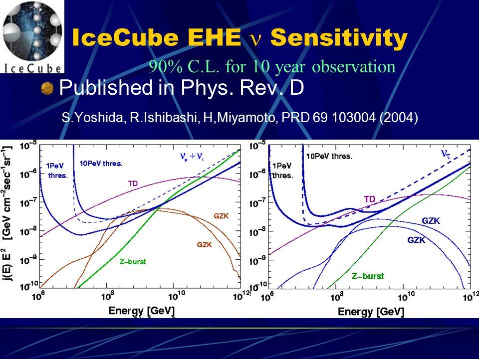 IceCube EHE n Sensitivity