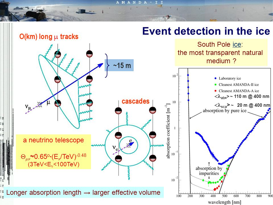 Event detection in the ice