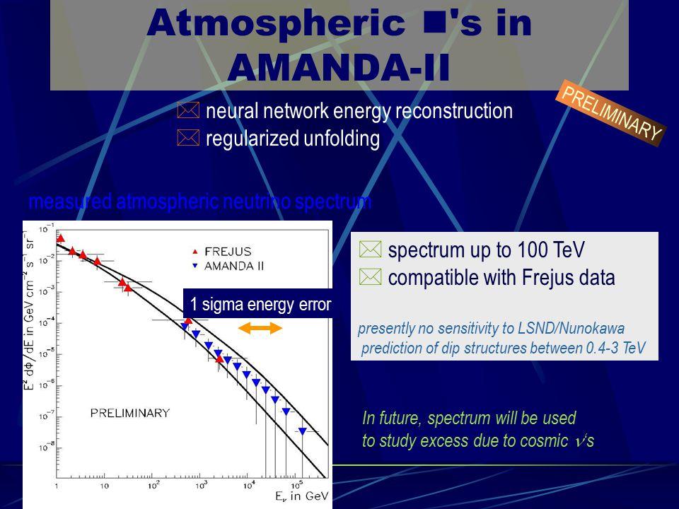 Atmospheric n s in AMANDA-II