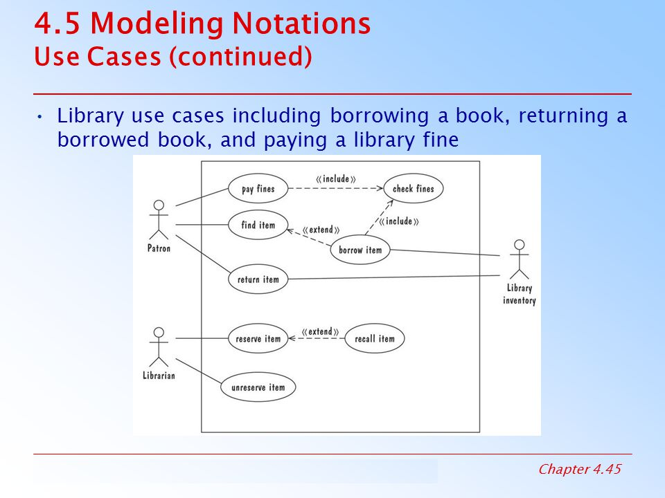 4.5 Modeling Notations Use Cases (continued)