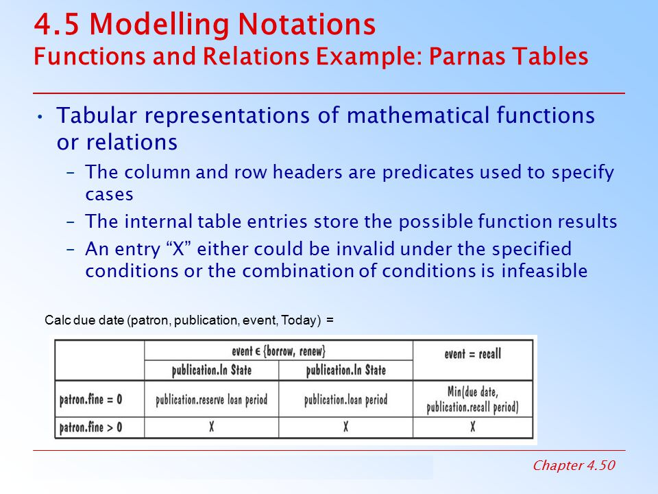 4.5 Modelling Notations Functions and Relations Example: Parnas Tables