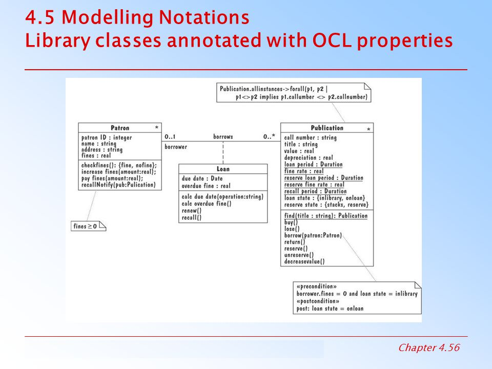 4.5 Modelling Notations Library classes annotated with OCL properties