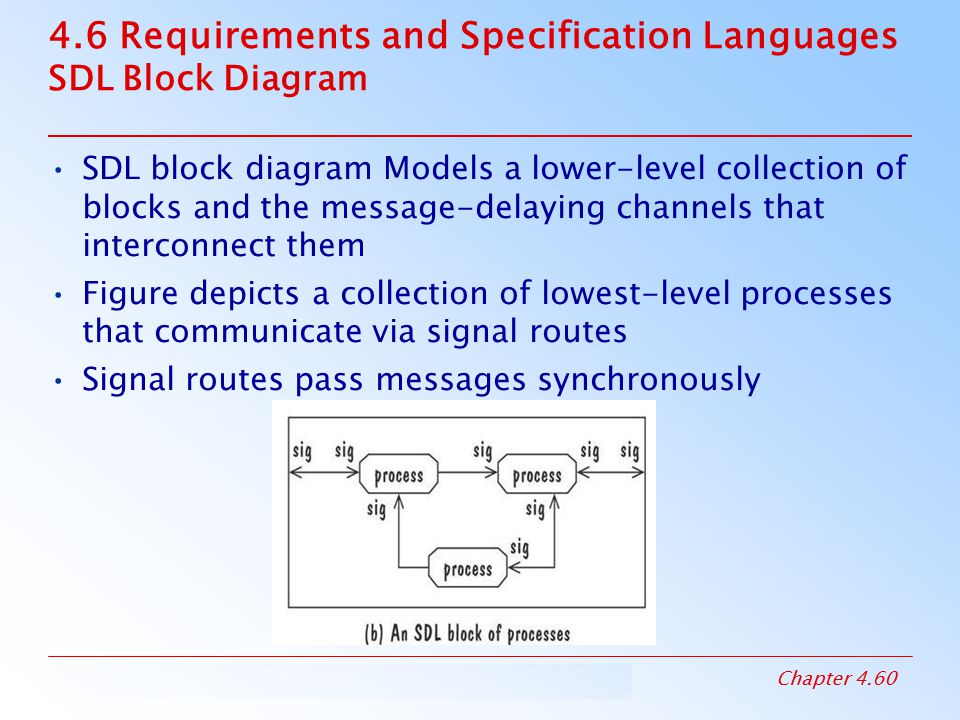 4.6 Requirements and Specification Languages SDL Block Diagram