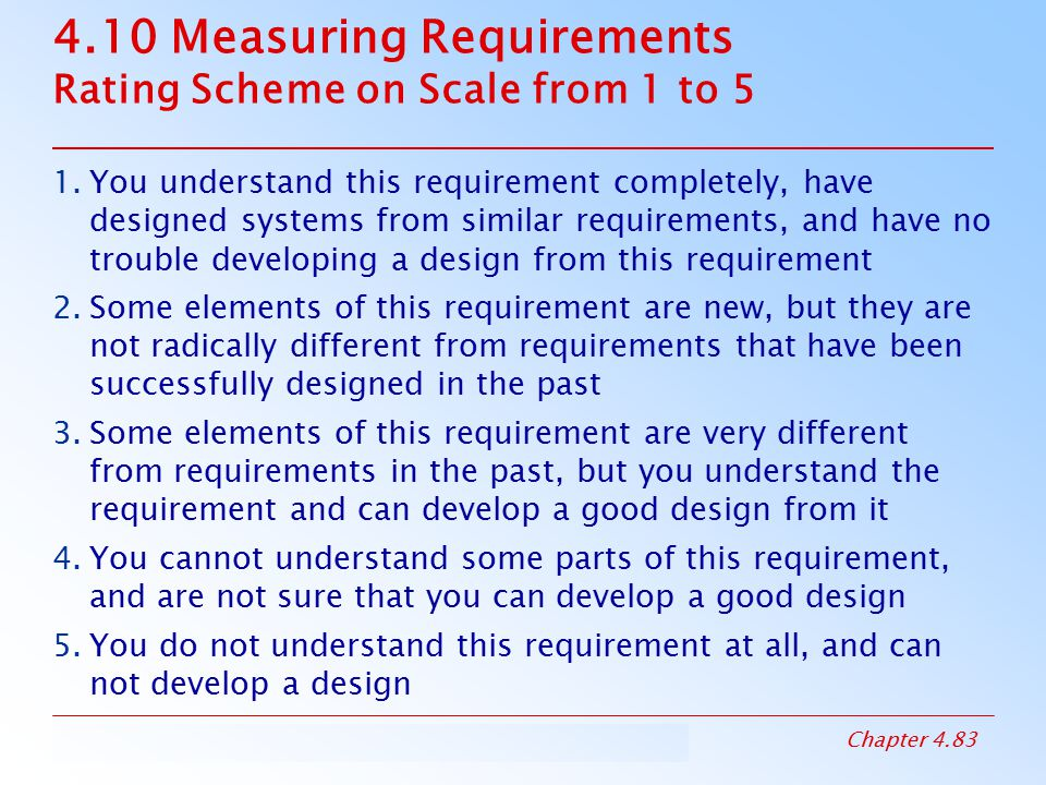 4.10 Measuring Requirements Rating Scheme on Scale from 1 to 5