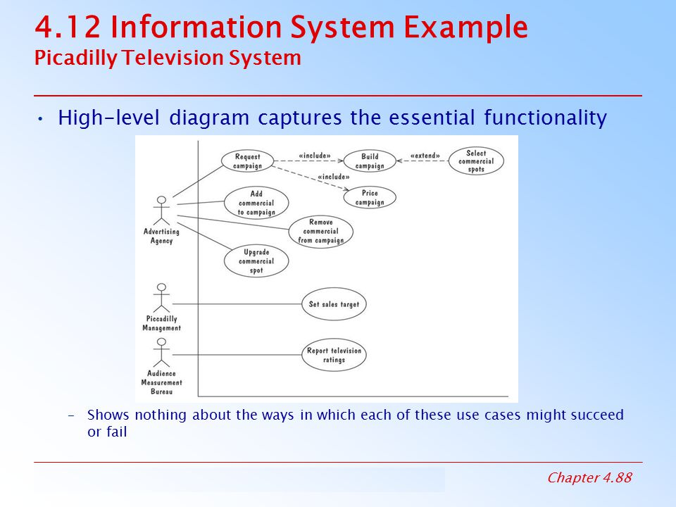 4.12 Information System Example Picadilly Television System