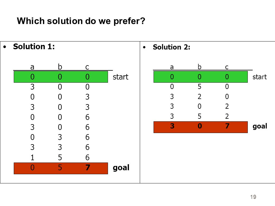 Which solution do we prefer