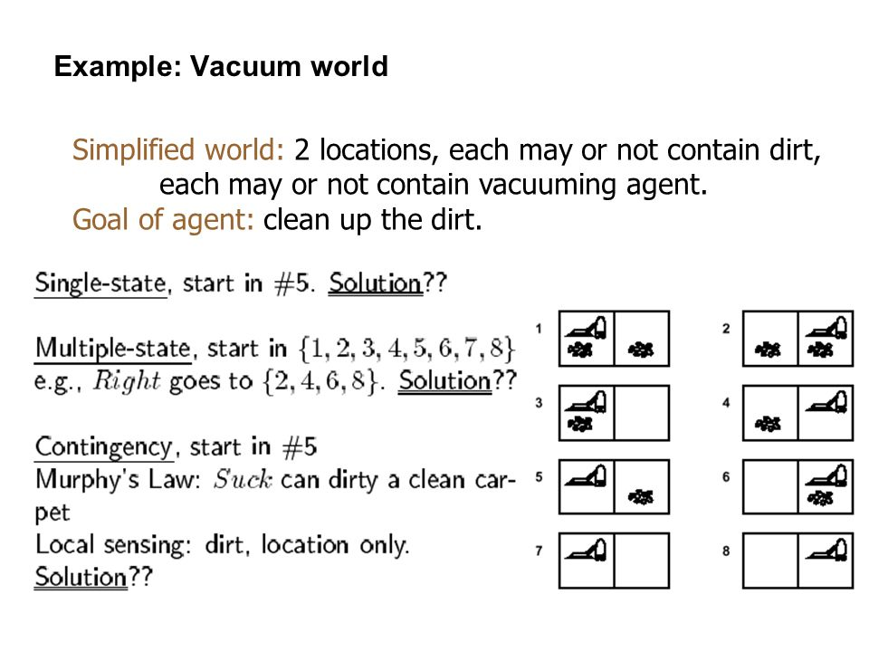 Example: Vacuum world Simplified world: 2 locations, each may or not contain dirt, each may or not contain vacuuming agent.