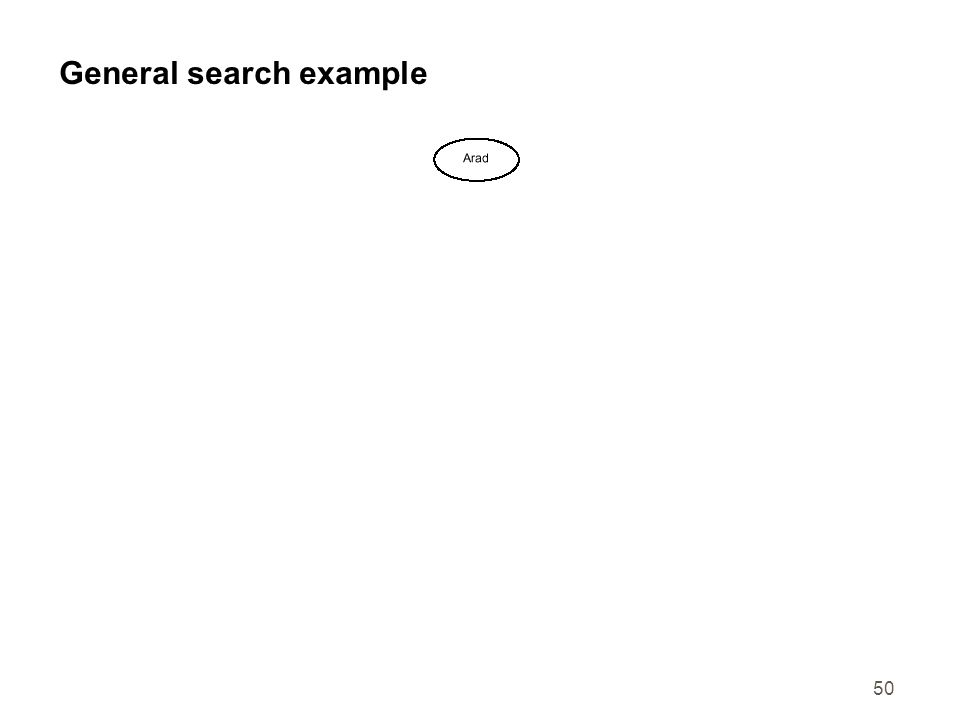 General search example