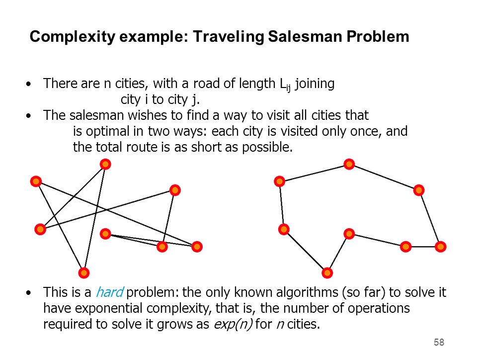 Complexity example: Traveling Salesman Problem