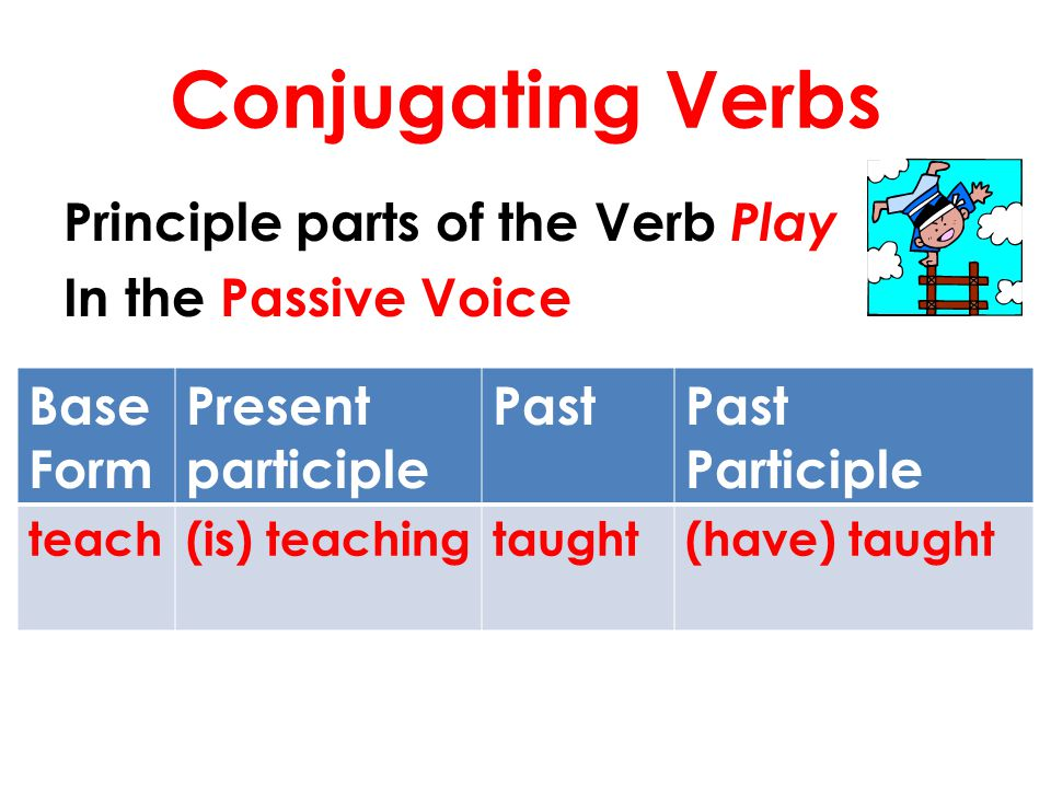 Conjugating Verbs Principle parts of the Verb Play In the Passive Voice Base Form. Present participle.