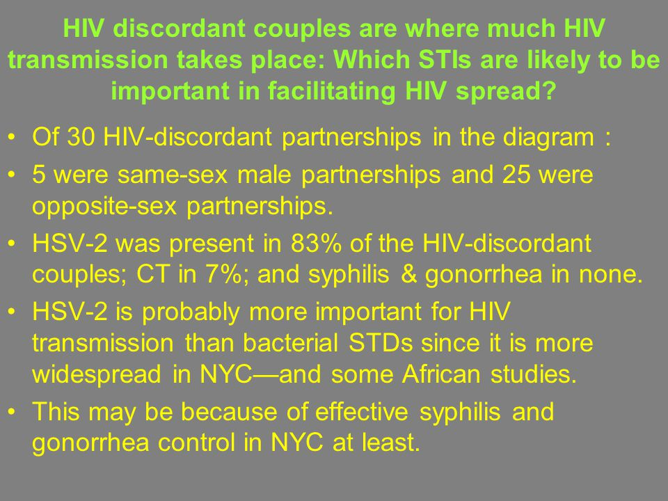 Of 30 HIV-discordant partnerships in the diagram :