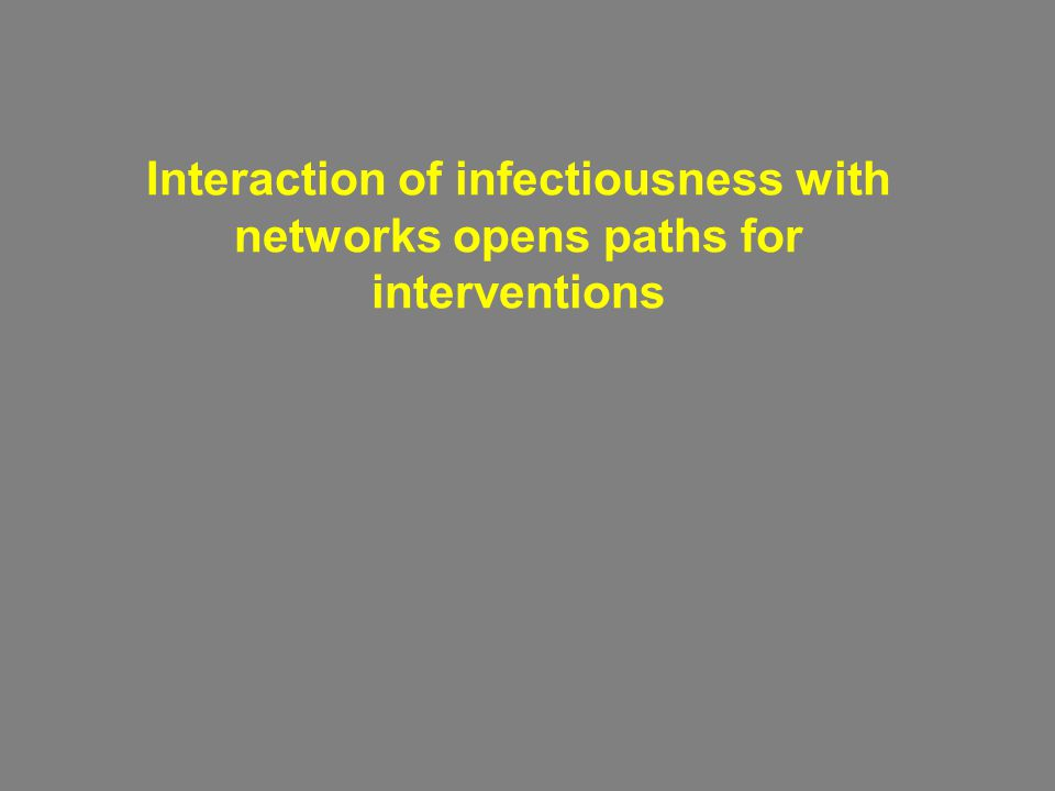 Interaction of infectiousness with networks opens paths for interventions