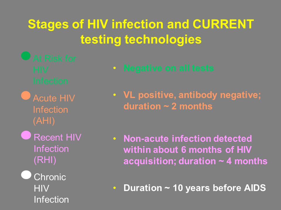 Stages of HIV infection and CURRENT testing technologies