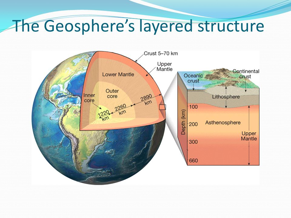 The Geosphere's layered structure