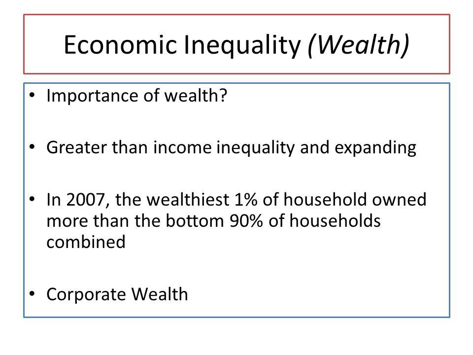 Economic Inequality (Wealth)