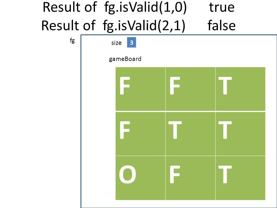 Result of fg.isValid(1,0) true Result of fg.isValid(2,1) false