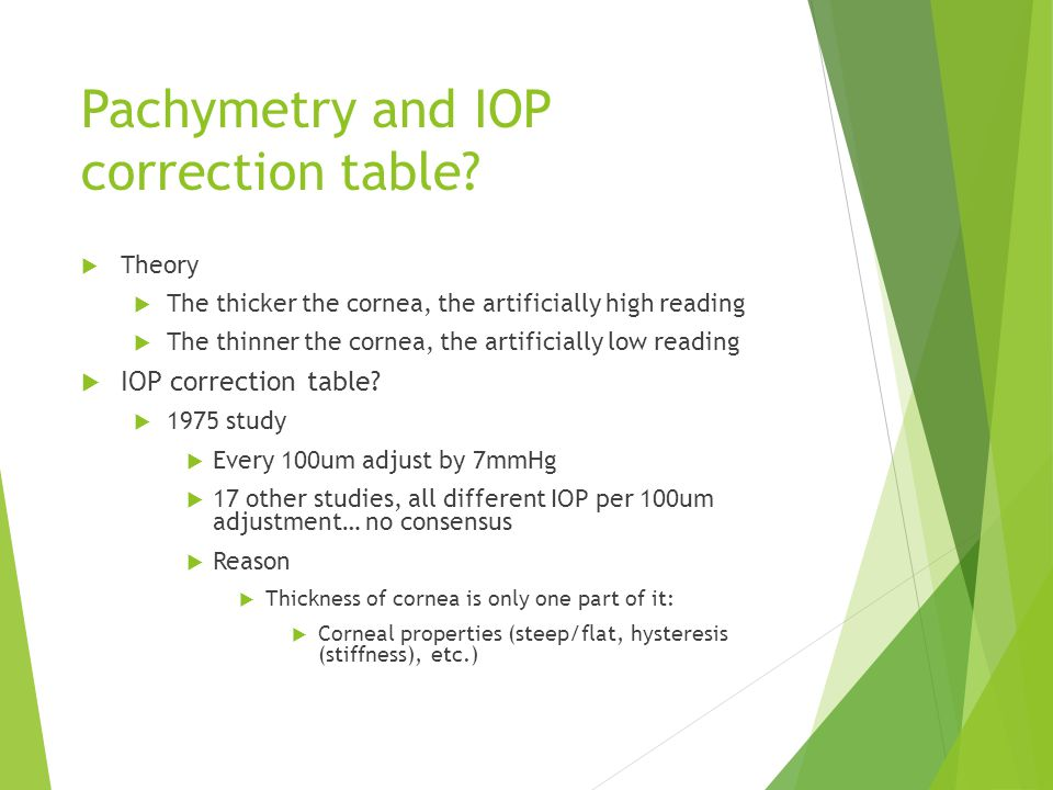 Pachymetry and IOP correction table