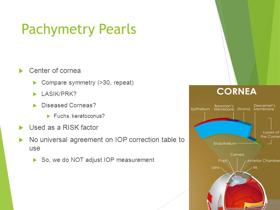 Pachymetry Pearls Center of cornea Used as a RISK factor