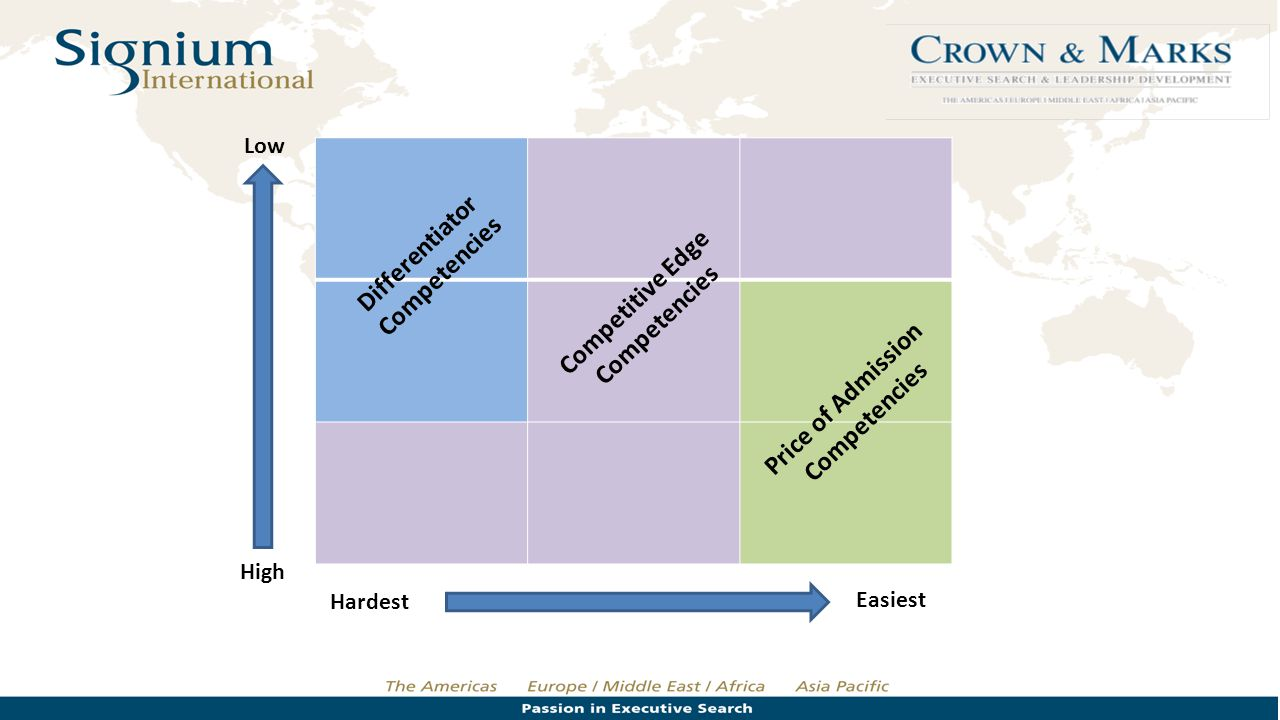 Differentiator Competencies