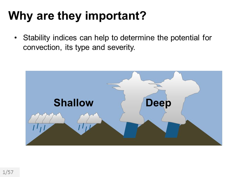 Why are they important Shallow Deep