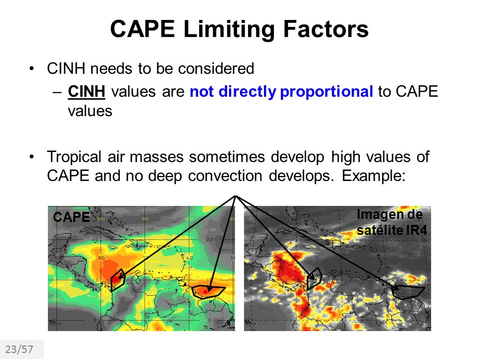 CAPE Limiting Factors CINH needs to be considered