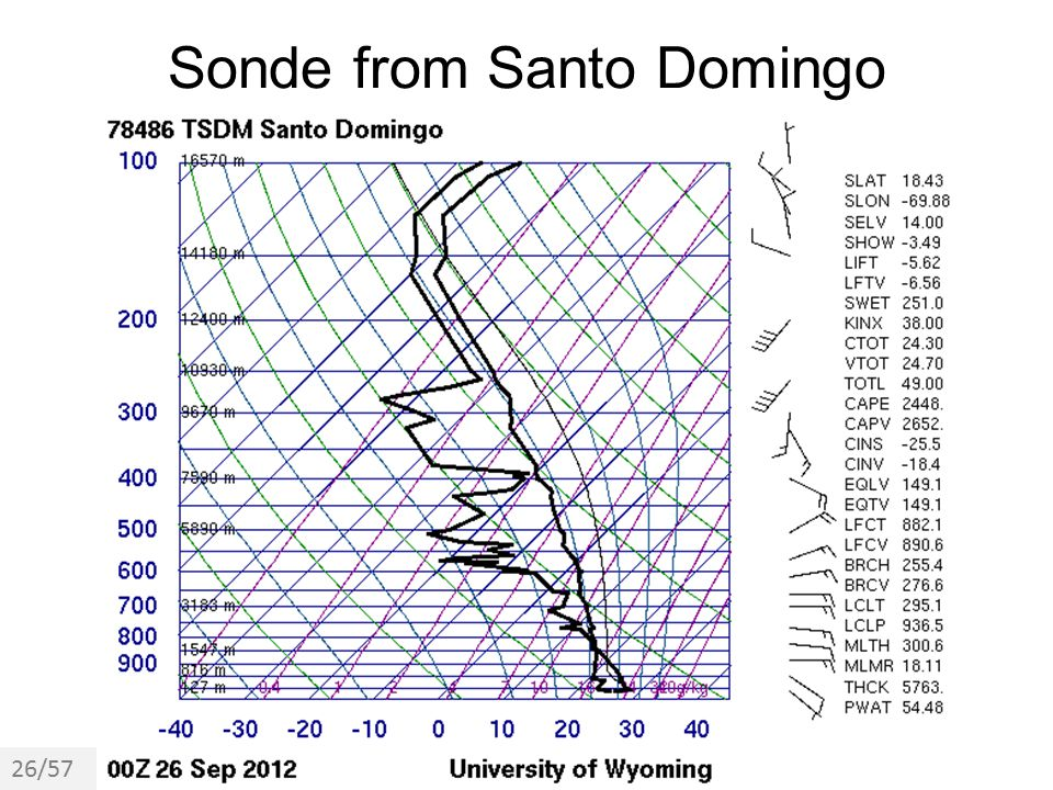 Sonde from Santo Domingo