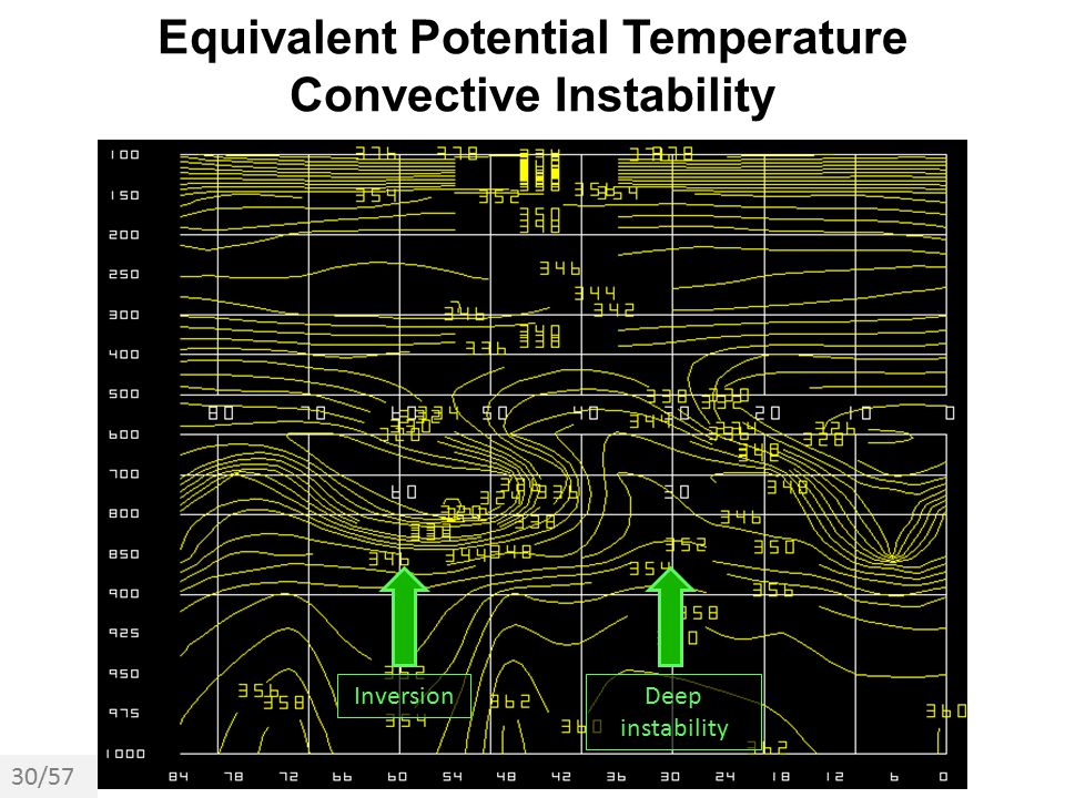 Equivalent Potential Temperature Convective Instability