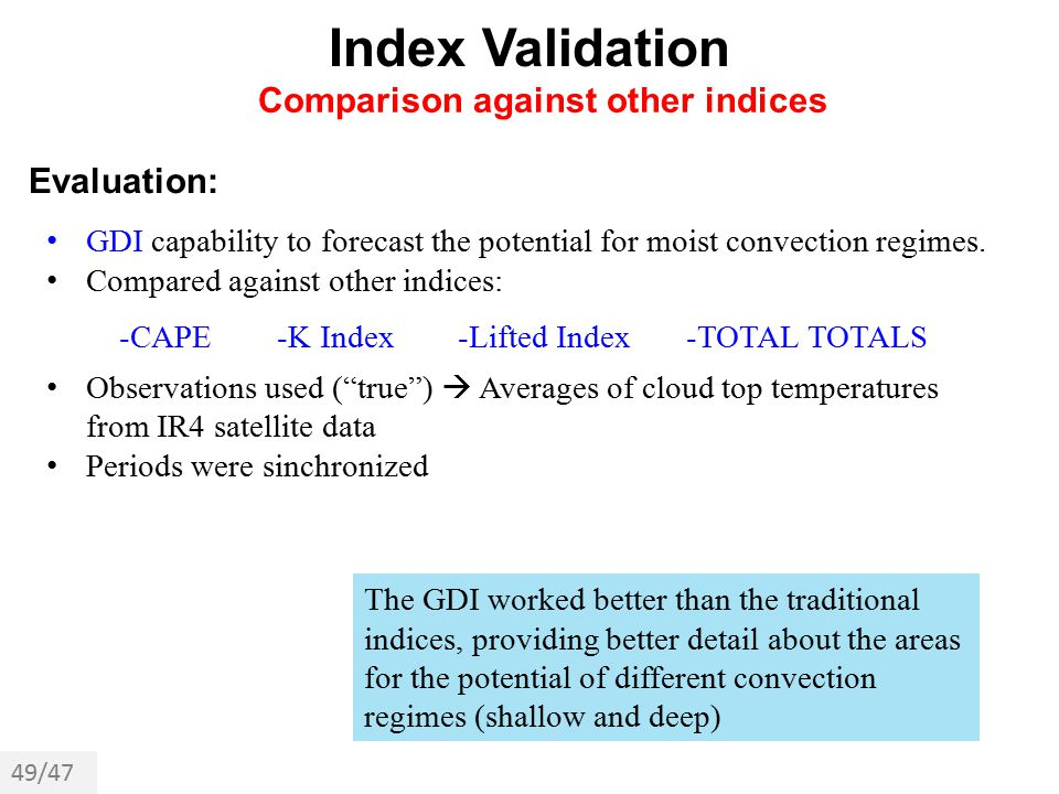 Index Validation Comparison against other indices Evaluation: