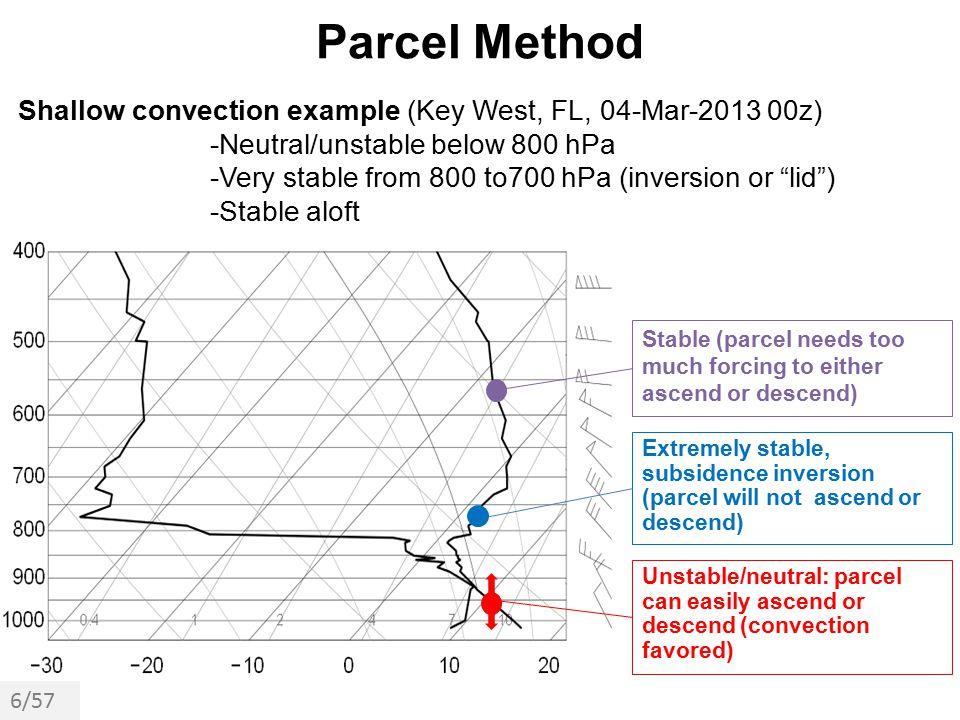 Parcel Method