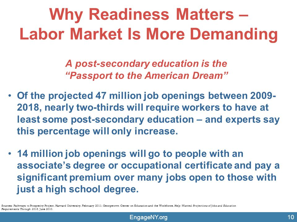 Why Readiness Matters – Labor Market Is More Demanding