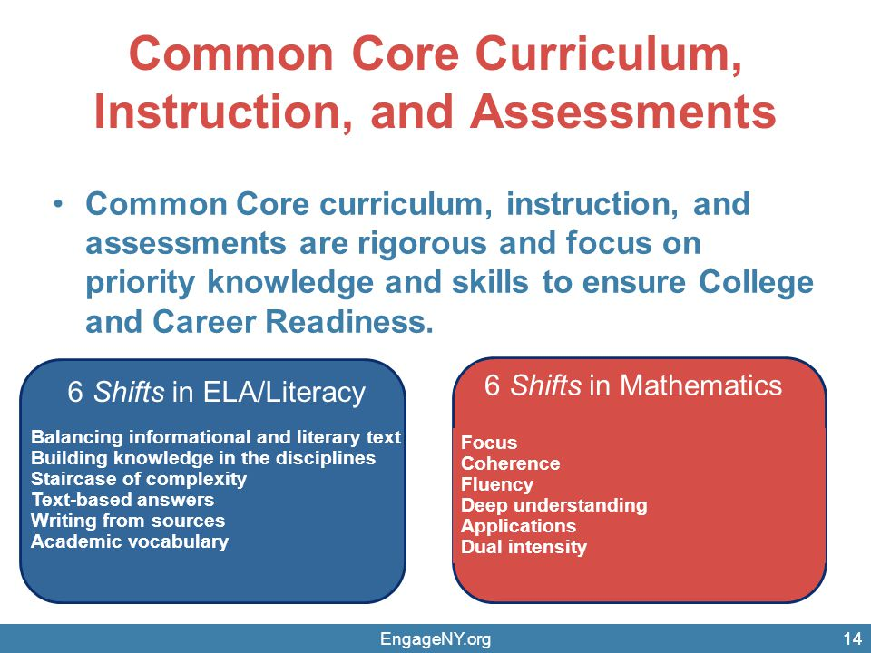 Common Core Curriculum, Instruction, and Assessments