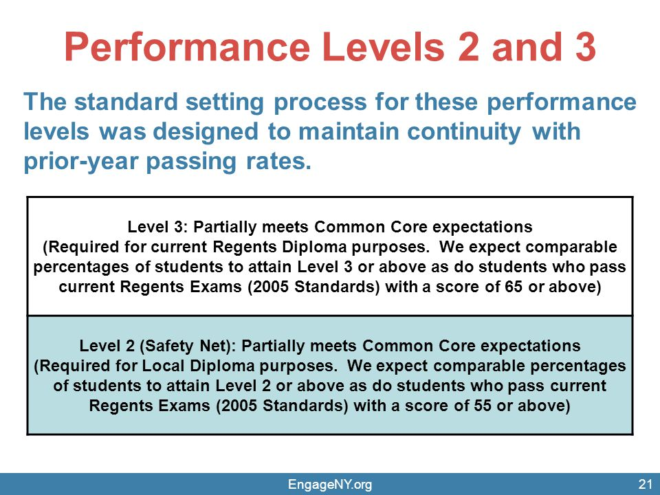 Performance Levels 2 and 3
