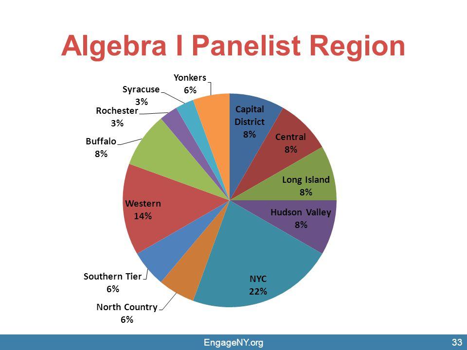 Algebra I Panelist Region