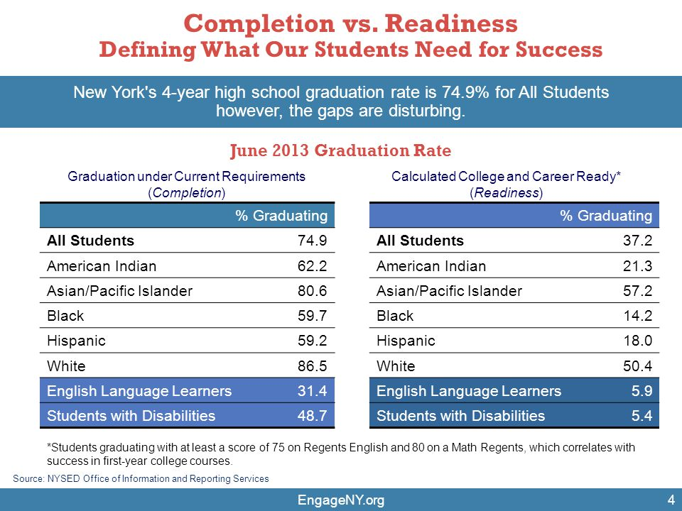 Completion vs. Readiness Defining What Our Students Need for Success