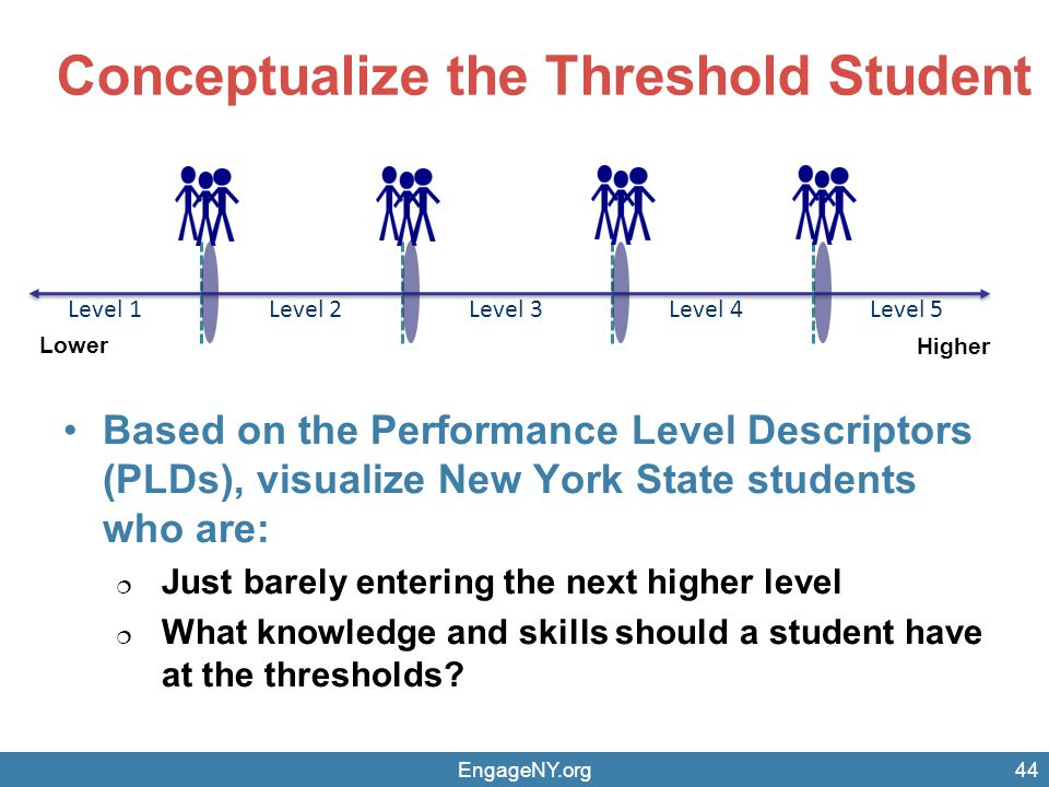Conceptualize the Threshold Student