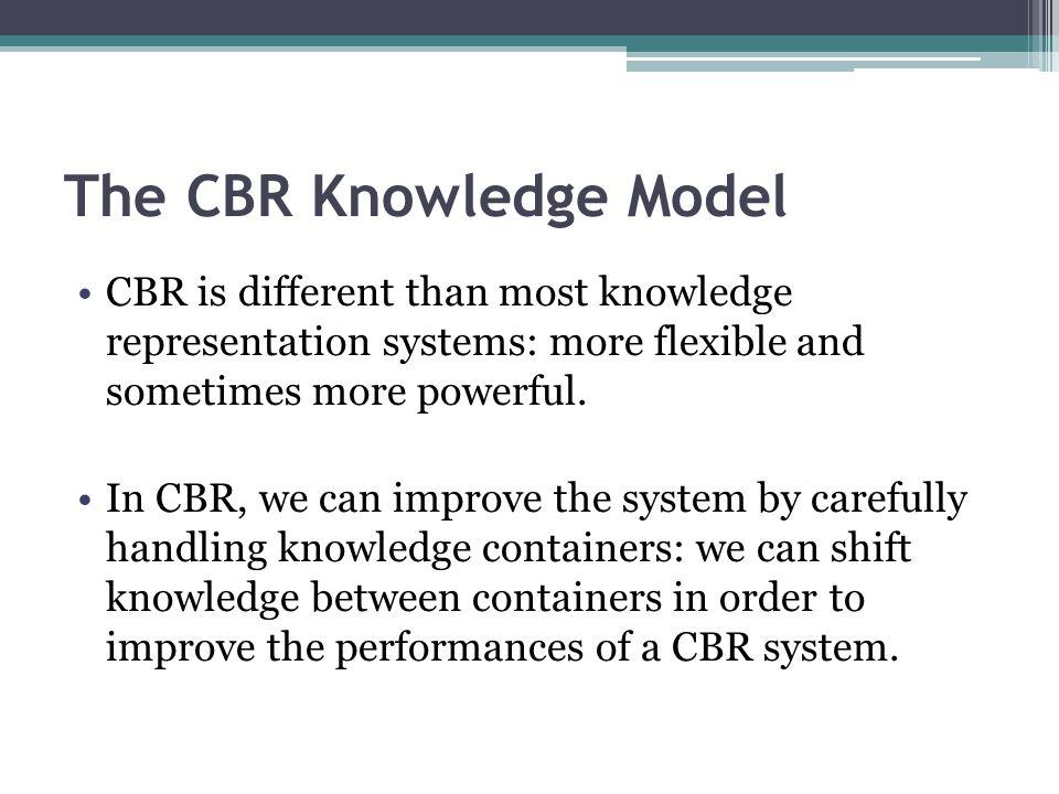 The CBR Knowledge Model