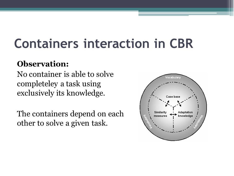 Containers interaction in CBR