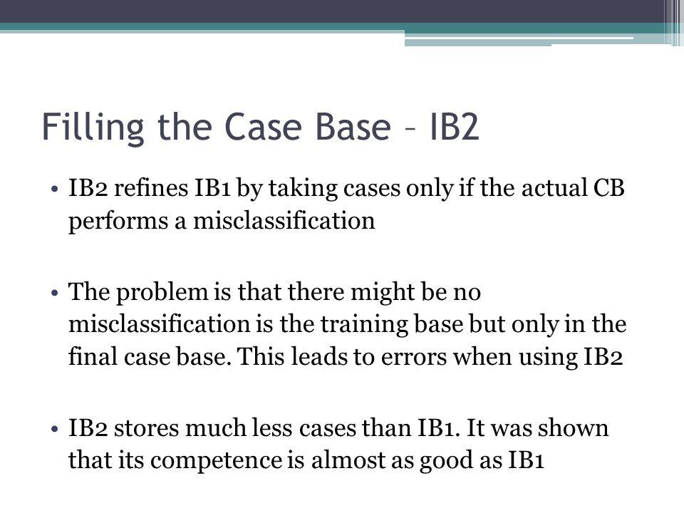 Filling the Case Base – IB2