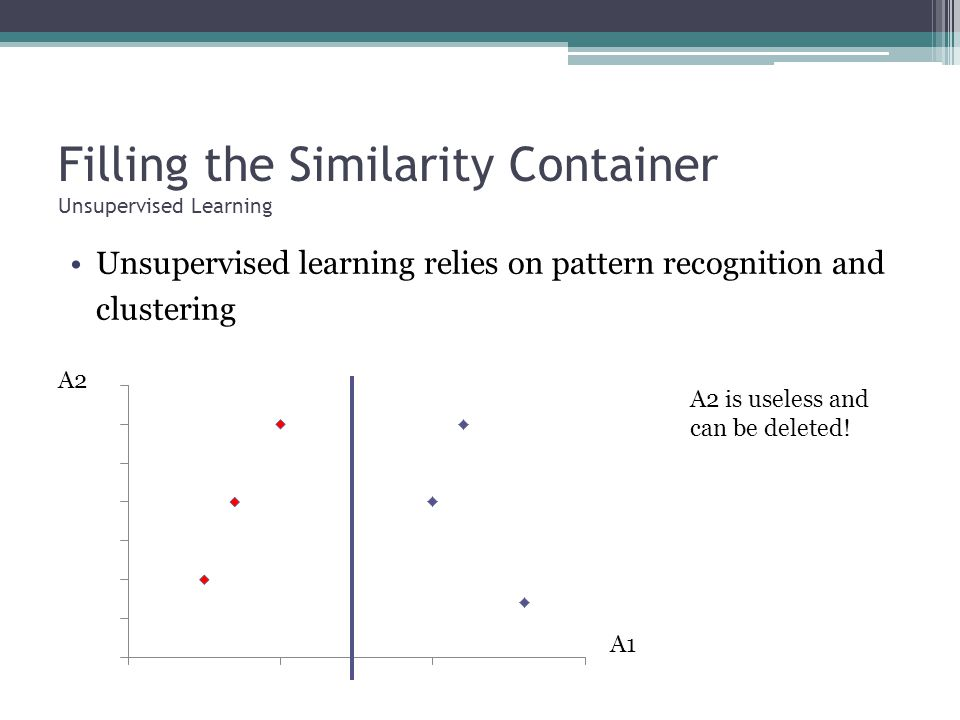Filling the Similarity Container Unsupervised Learning