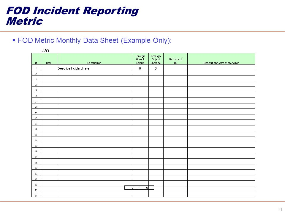 FOD Incident Reporting Metric